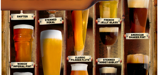 Which is the best mini kegerator for use at home for Best craft beer club